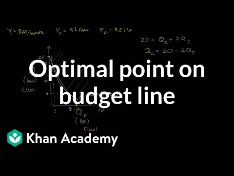 Optimal point on budget line | Microeconomics | Khan Academy