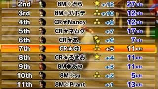 cr vs 8m