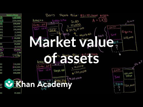Market value of assets | Stocks and bonds | Finance & Capital Markets | Khan Academy