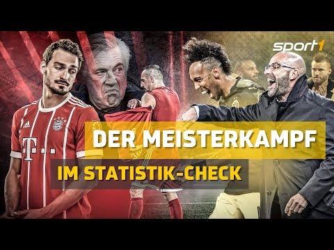FC Bayern vs. BVB - Der Meisterkampf im Statistik-Check   SPORT1