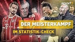 FC Bayern vs. BVB - Der Meisterkampf im Statistik-Check | SPORT1