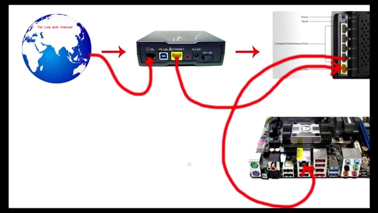 How To Connect Wifi Router Dsl Modem Youtube At T Work Wiring Diagram