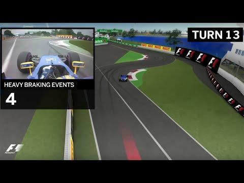 2017 Canadian Grand Prix: Virtual Circuit Guide