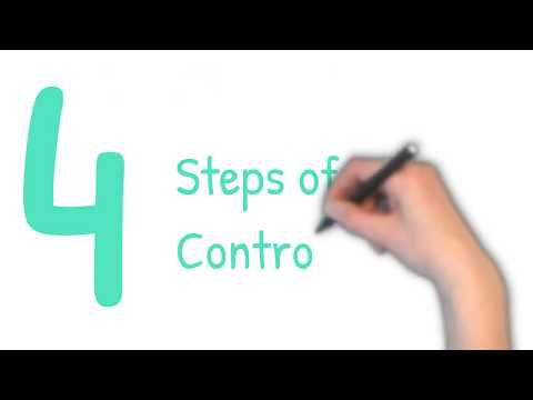 Steps Of Control Process