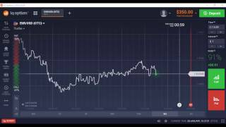 The Absolute Martingale strategy 2017   PART 1
