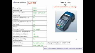 Point of sale system for mail order ...