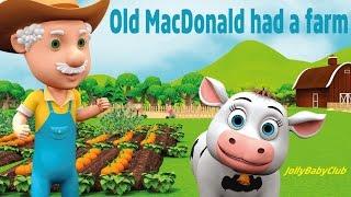 Old MacDonald Had A Farm   Nursery Rhymes   from JollyBabyClub