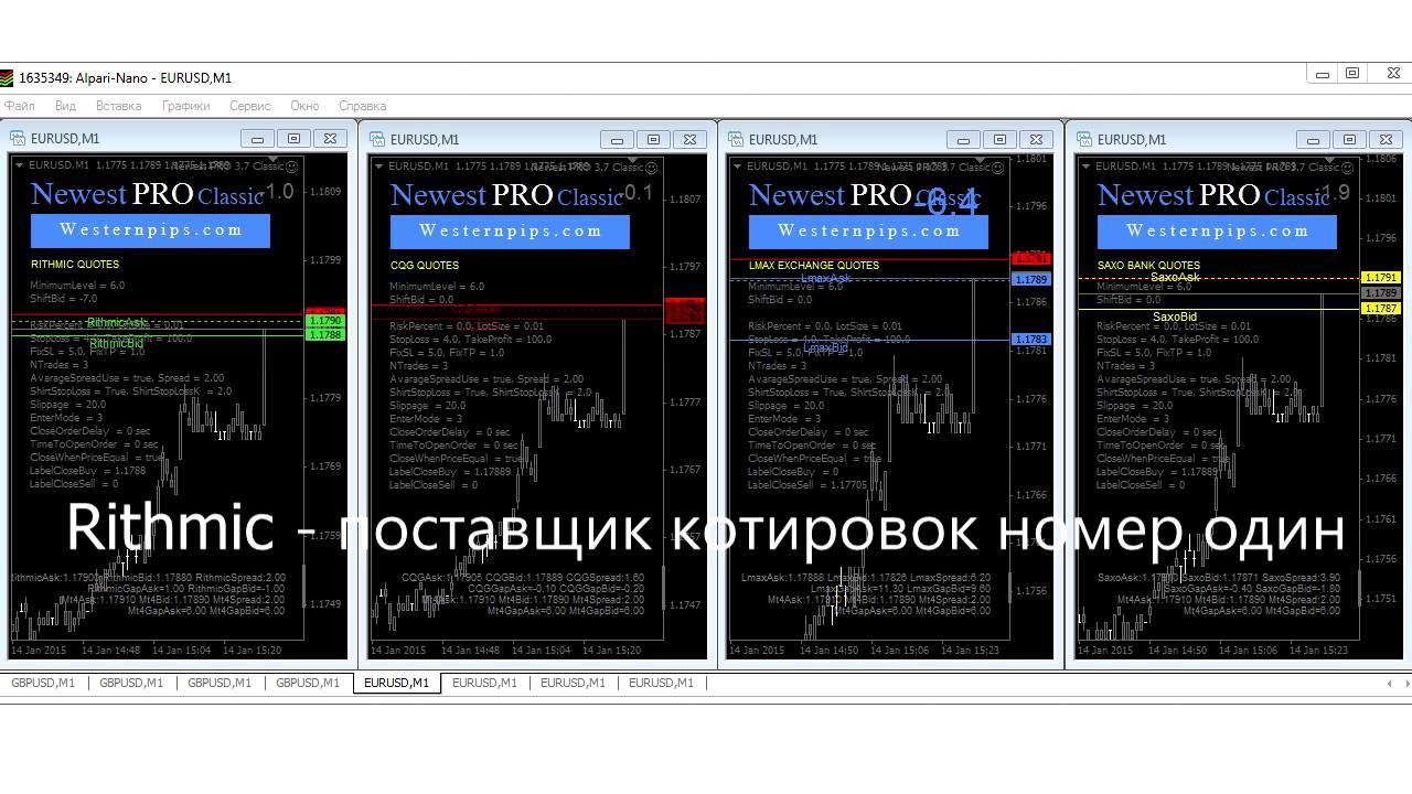 Арбитражные советники форекс курс российского рубля forex