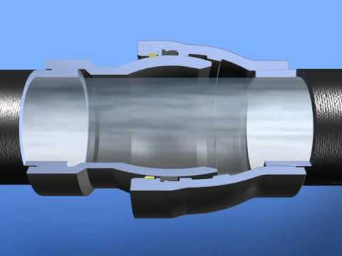 Introduction to Flex Lok Ball Joint Pipe » AMERICAN -- The Right Way
