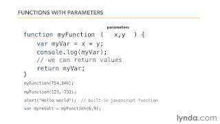 JavaScript(JS-Lynda.com) 02 8  Функции