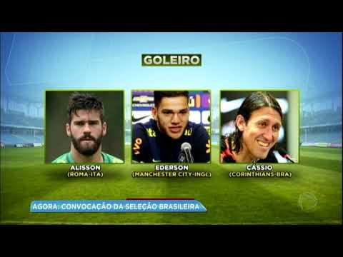 Balanço Geral mostra convocação da seleção brasileira para Copa do Mundo