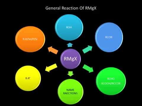 synthesis-and-reaction-of-grignard-reagents-(rmgx)-selectivity-and-reactvity