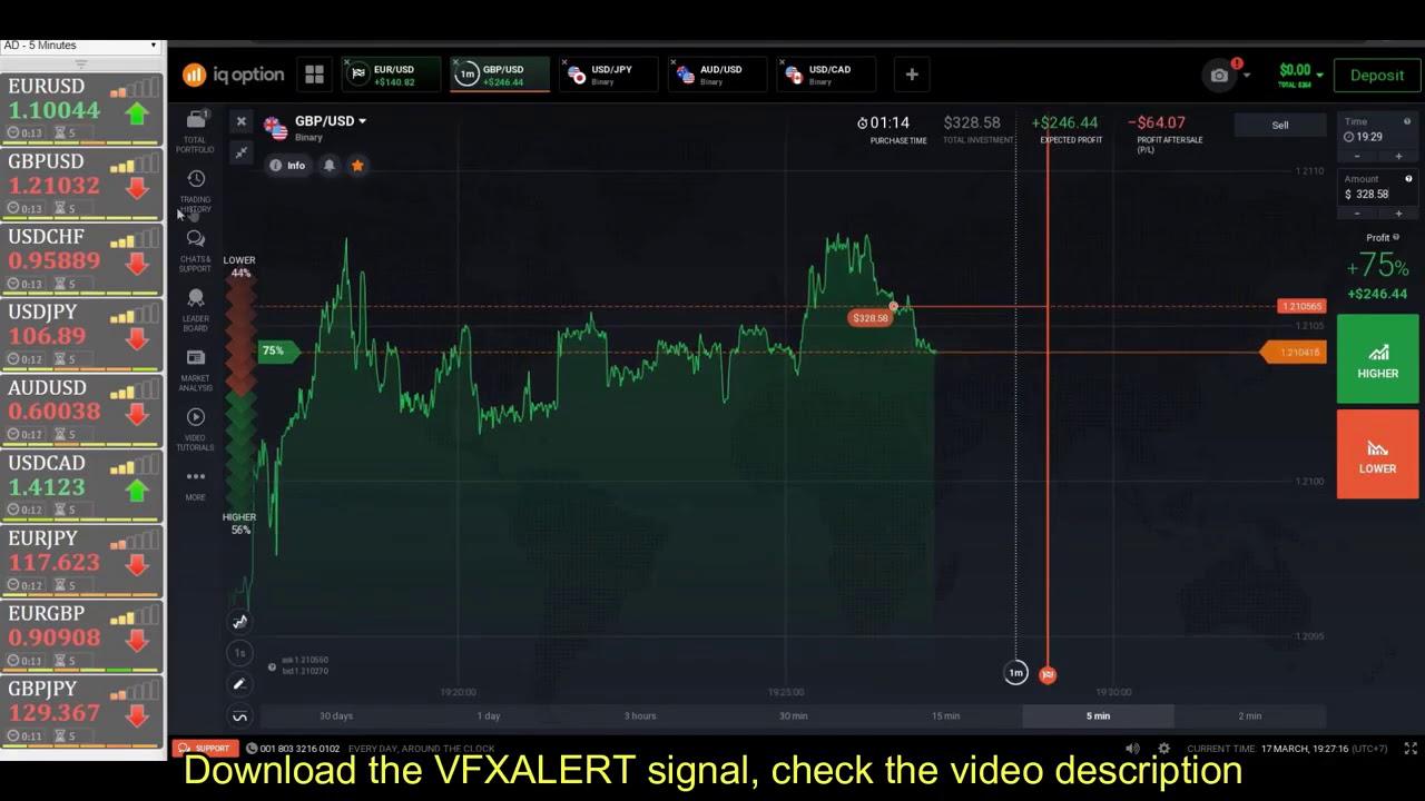 15 min binary option trading blogger.com