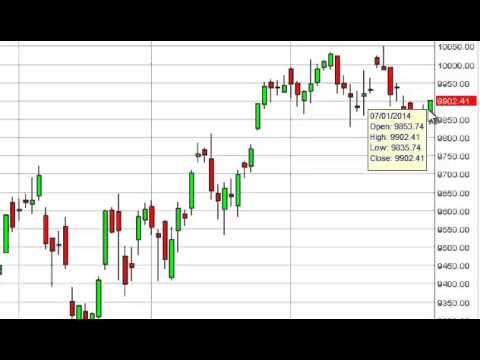 Dax Technical Analysis for July 2, 2014 by FXEmpire.com