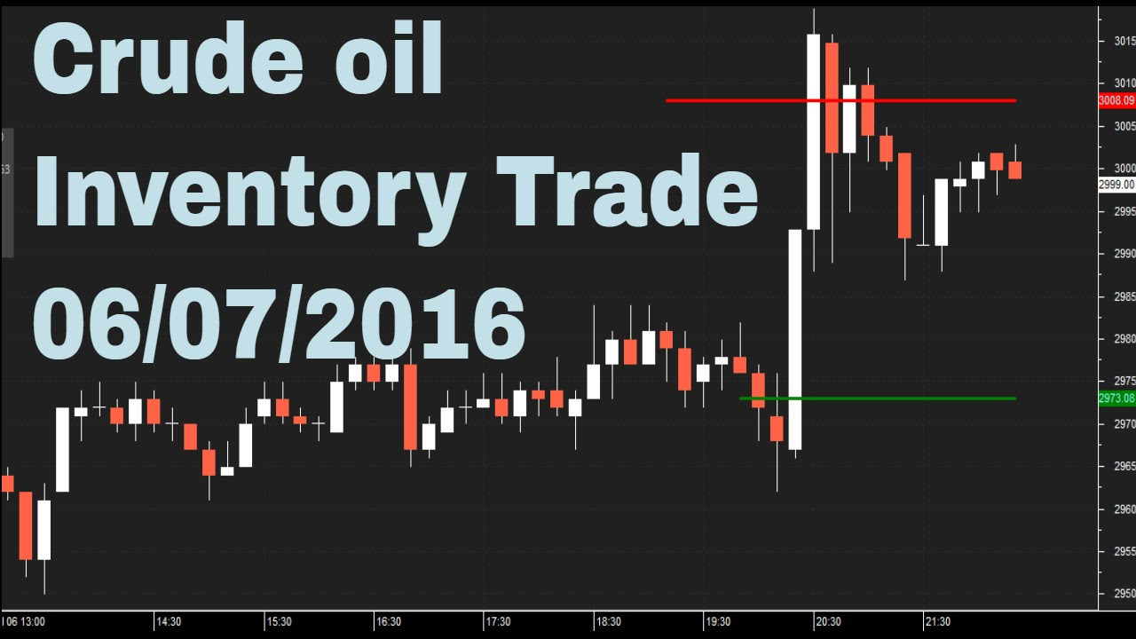 Crude palm oil trading strategy