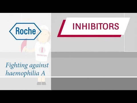 Team Clotting episode 2: introducing inhibitors