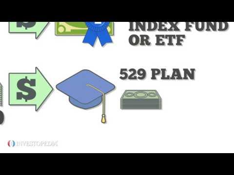 5 Ways to Invest $5,000