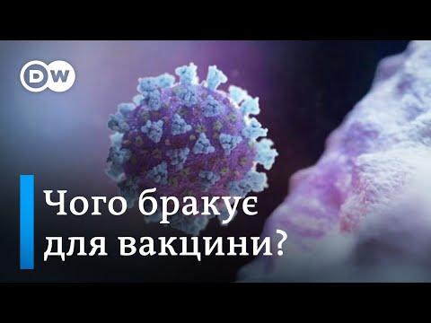 Вакцина від коронавірусу: