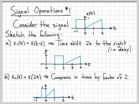 Signal Operations Example #1