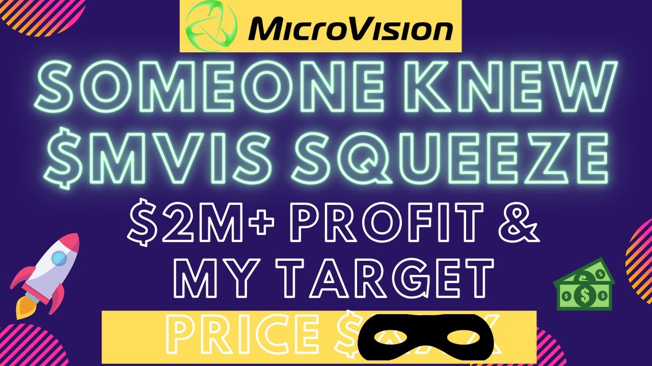 $MVIS New Short Squeeze 🍋 Candidate, Someone KNEW Before The Pump! PROOF! 🔍