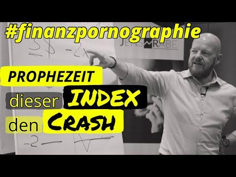 Prophezeit dieser Index den Crash? #Finanzpornographie #BalticDryIndex | Jens Rabe
