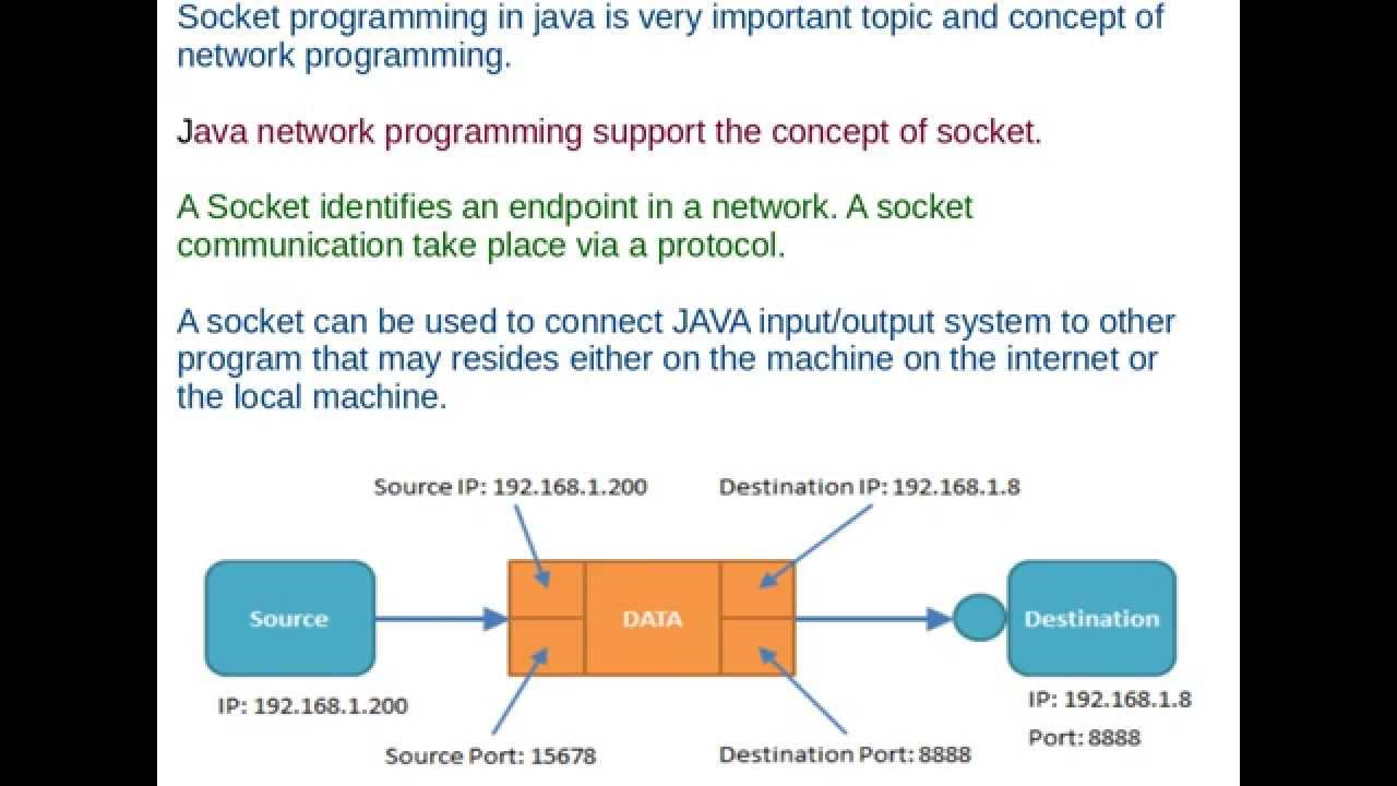 Socket programming java tutorial images any tutorial examples java programming tutorial 47 introduction to socket programming java programming tutorial 47 introduction to socket programming baditri Images