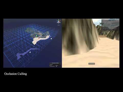 Hoti - Occulsion Culling