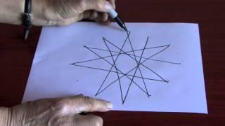 Charts part 2, Bates Method natural eyesight improvement