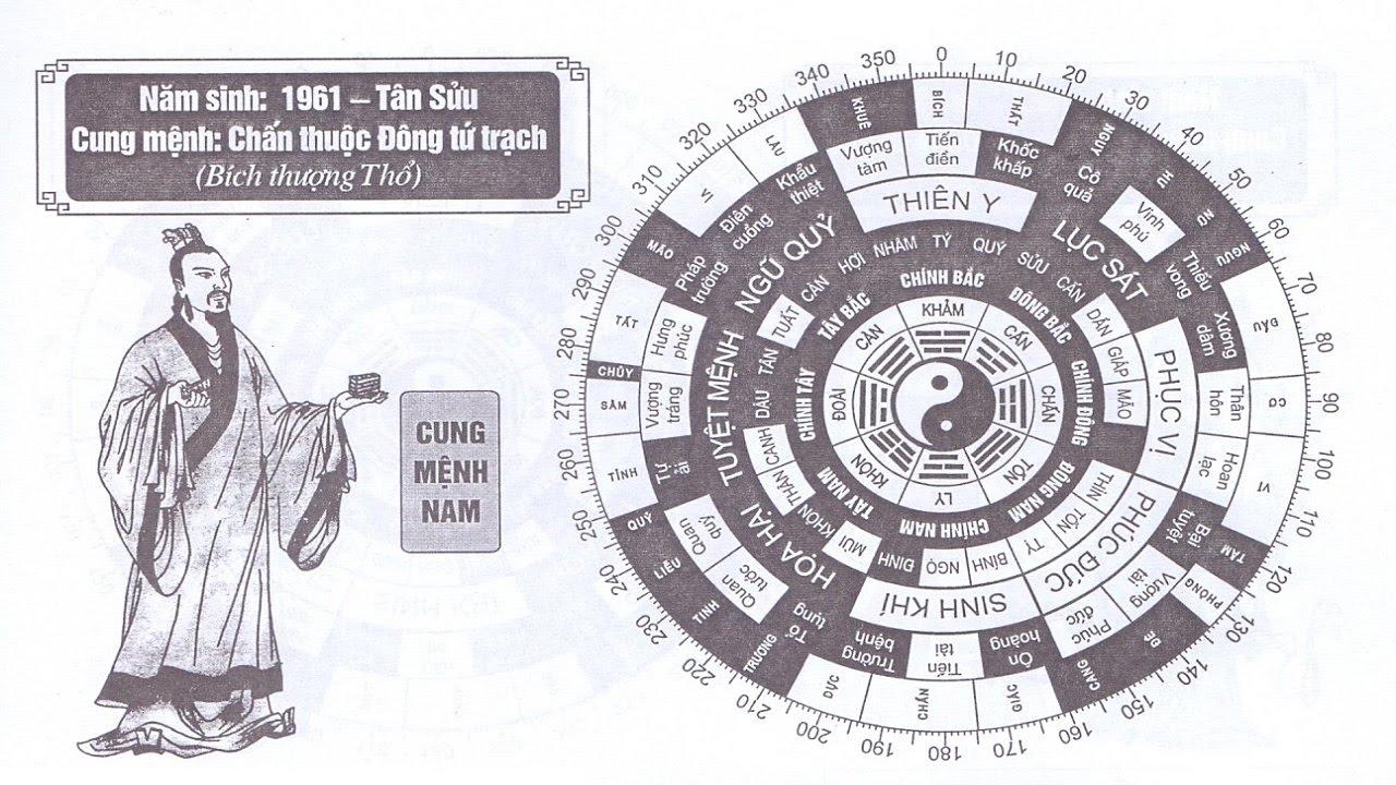 TỬ VI NAM SINH NĂM 1961 - TÂN SỬU CUNG MỆNH PHONG THỦY HỢP TUỔI GÌ?