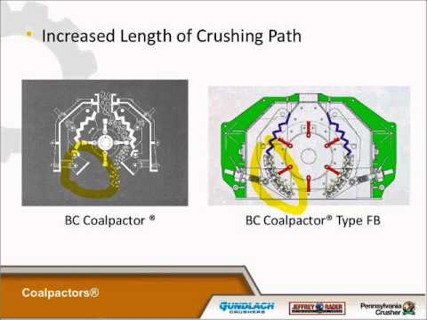 Pennsylvania Crusher brand Coalpactors - TerraSource Global Webinar Series