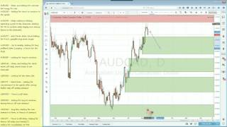 Forex Forecast for 8.15.16