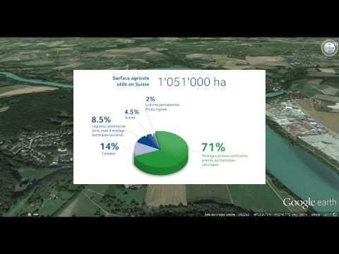 Conséquence des changements climatiques sur l'agriculture suisse
