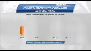 Паспорт Жамбылской области