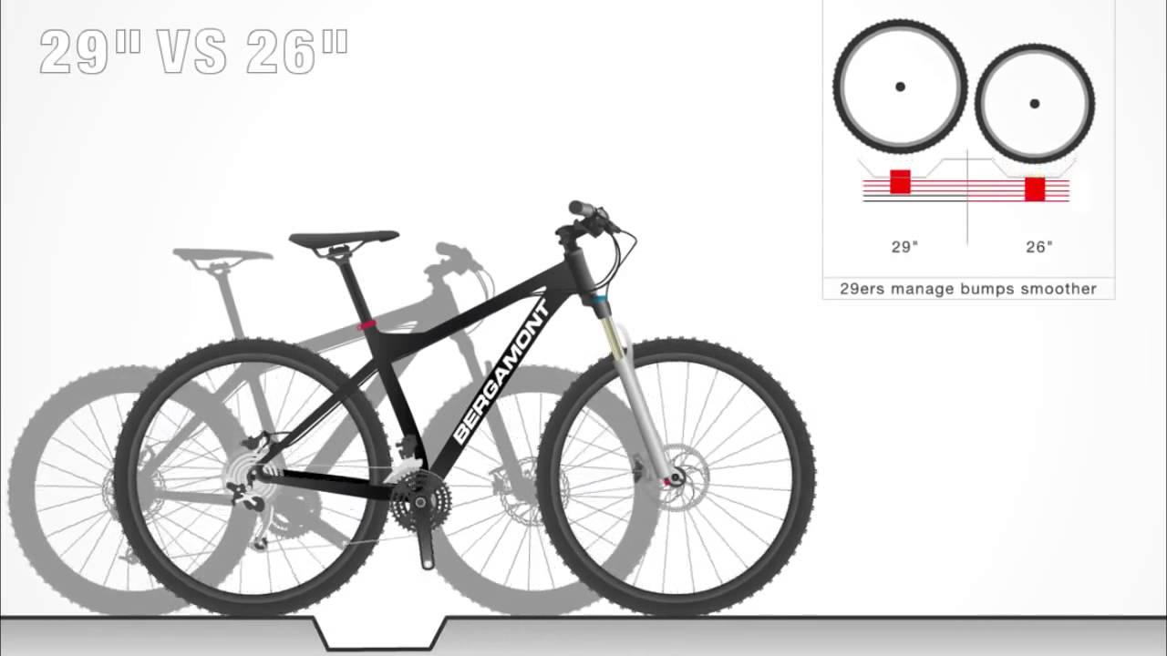 В интернет-магазине велострана. Ру вы можете купить велосипеды с широкими колесами (fat bike) по самым выгодным ценам. Большой каталог фэтбайков, профессиональные консультации, все виды оплаты, быстрая доставка, услуги по ремонту и обслуживанию.