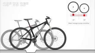 Дюймы-  29 vs. 26. Какой лучше горный велосипед(Велосипеды с колесами размером 29 дюймов (т.н. найнеры) --поколение горных велосипедов, вызывающее новые эмоц..., 2013-09-29T16:38:10.000Z)