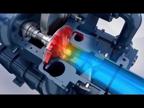 Cấu  tạo Nguyên  lý hoạt động Máy nén khí ly tâm Turbo tech