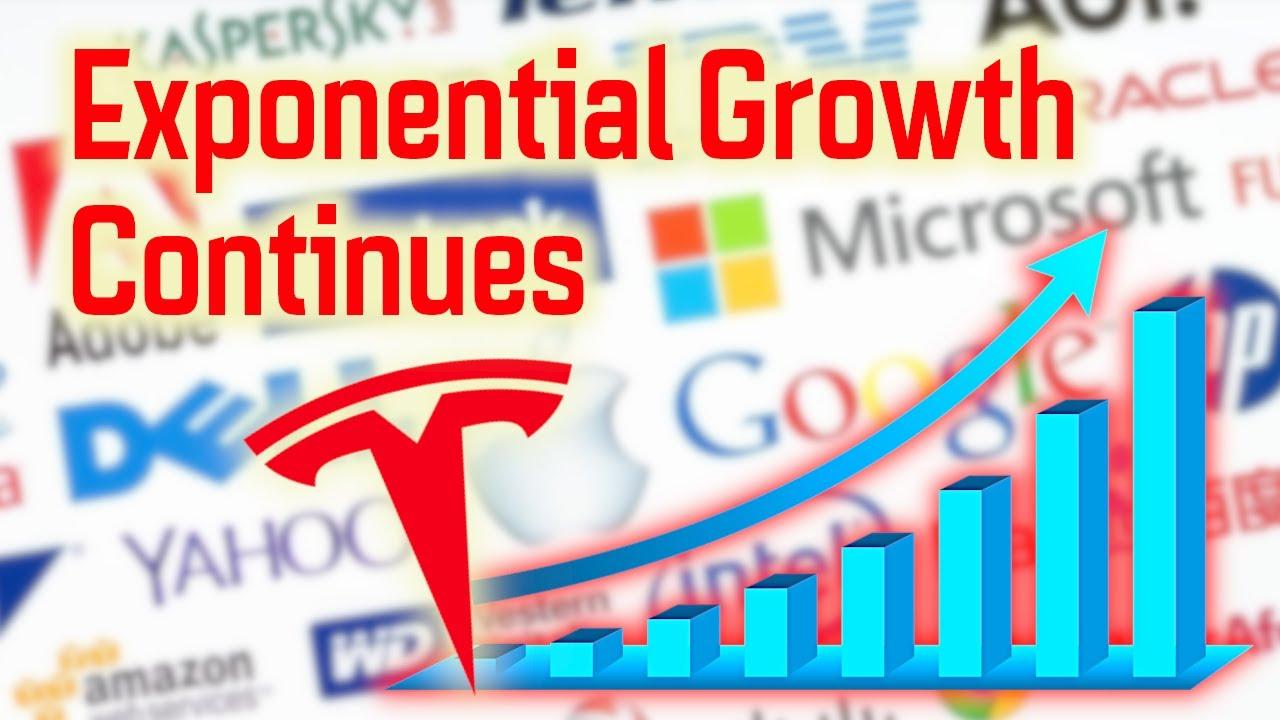 Tesla Soon World's Most Valuable Company?