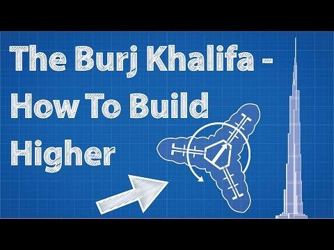 Burj Khalifa – How To Build Higher