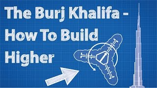 Burj Khalifa - How To Build Higher