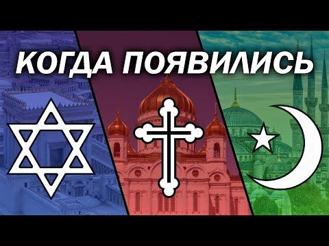 Когда появились иудаизм, христианство и ислам