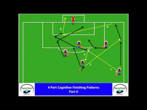 Cognitive Attacking Soccer Passing Patterns