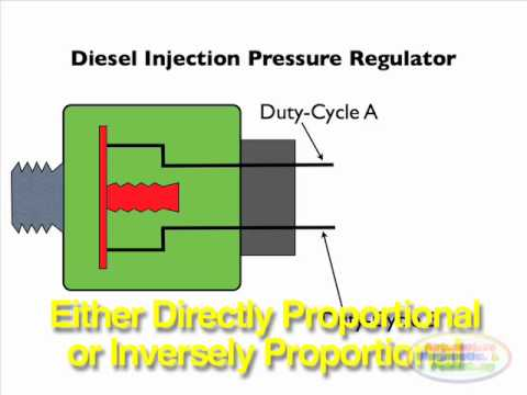 diesel fuel pressure limiter operation youtube rh youtube com Poulan Fuel Diagram renault megane fuel system diagram
