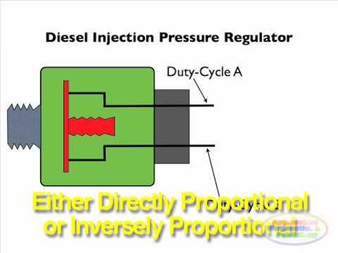 Diesel Fuel Pressure Limiter Operation - YouTube