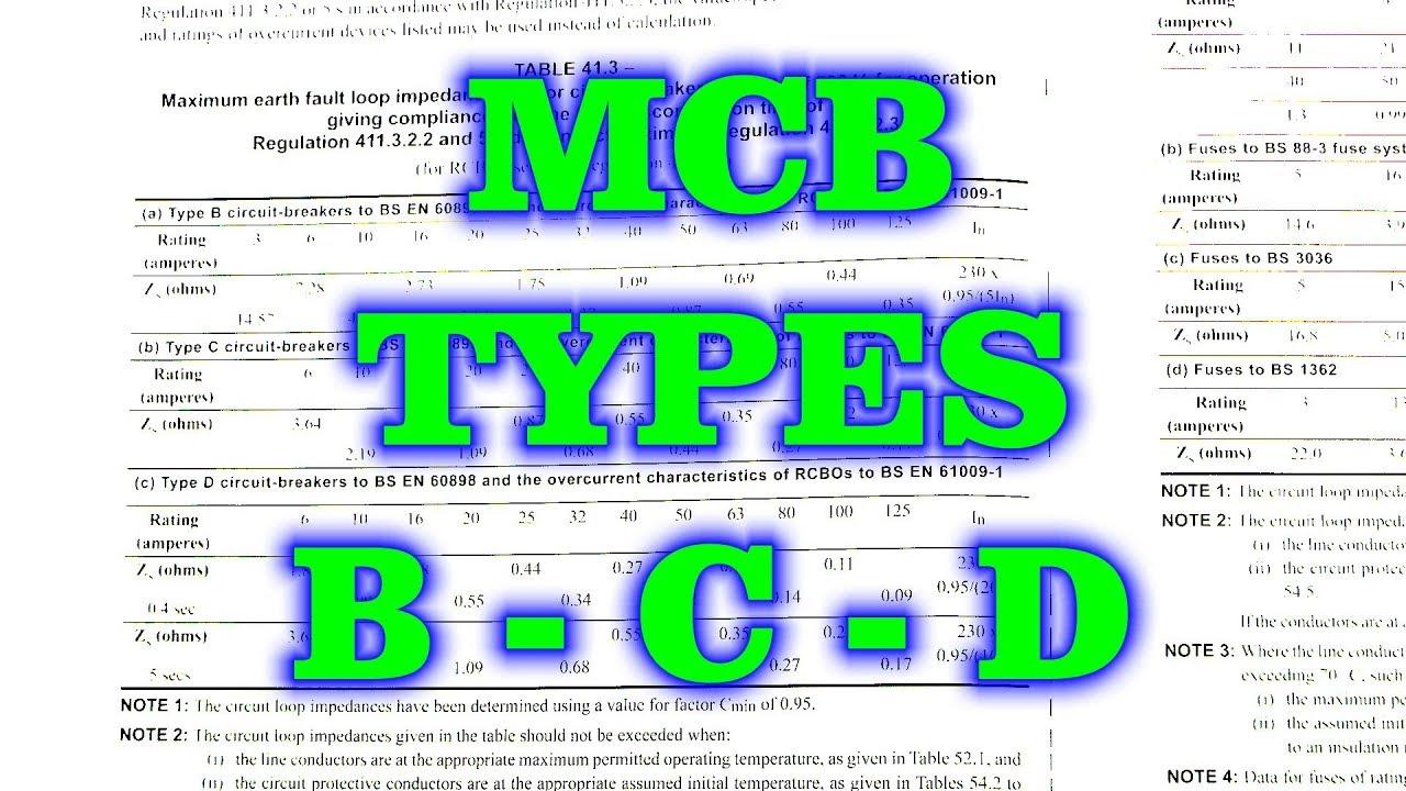 Types Of Mcb Circuit Breaker Bcdkz Youtube
