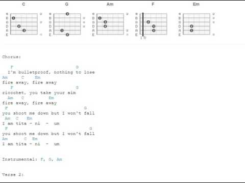 Titanium - Christina Grimmie - Guitar Chords - YouTube
