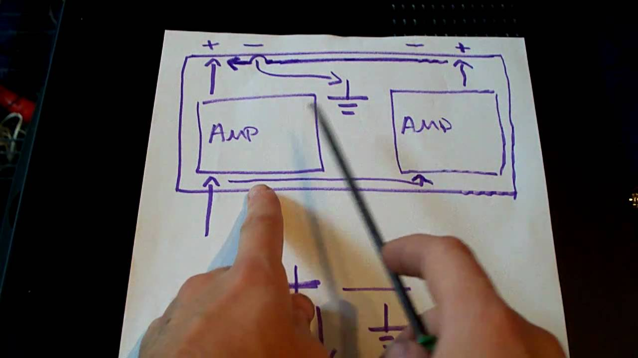 How Bridgeable Amplifiers Work Bridge Parallel Mono Explanation Addition Powered Subwoofer Wiring Diagram On 8 Pin Crossover Youtube