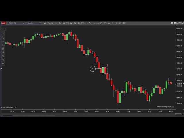 090420 -- Daily Market Review ES CL NQ - Live Futures Trading Call Room