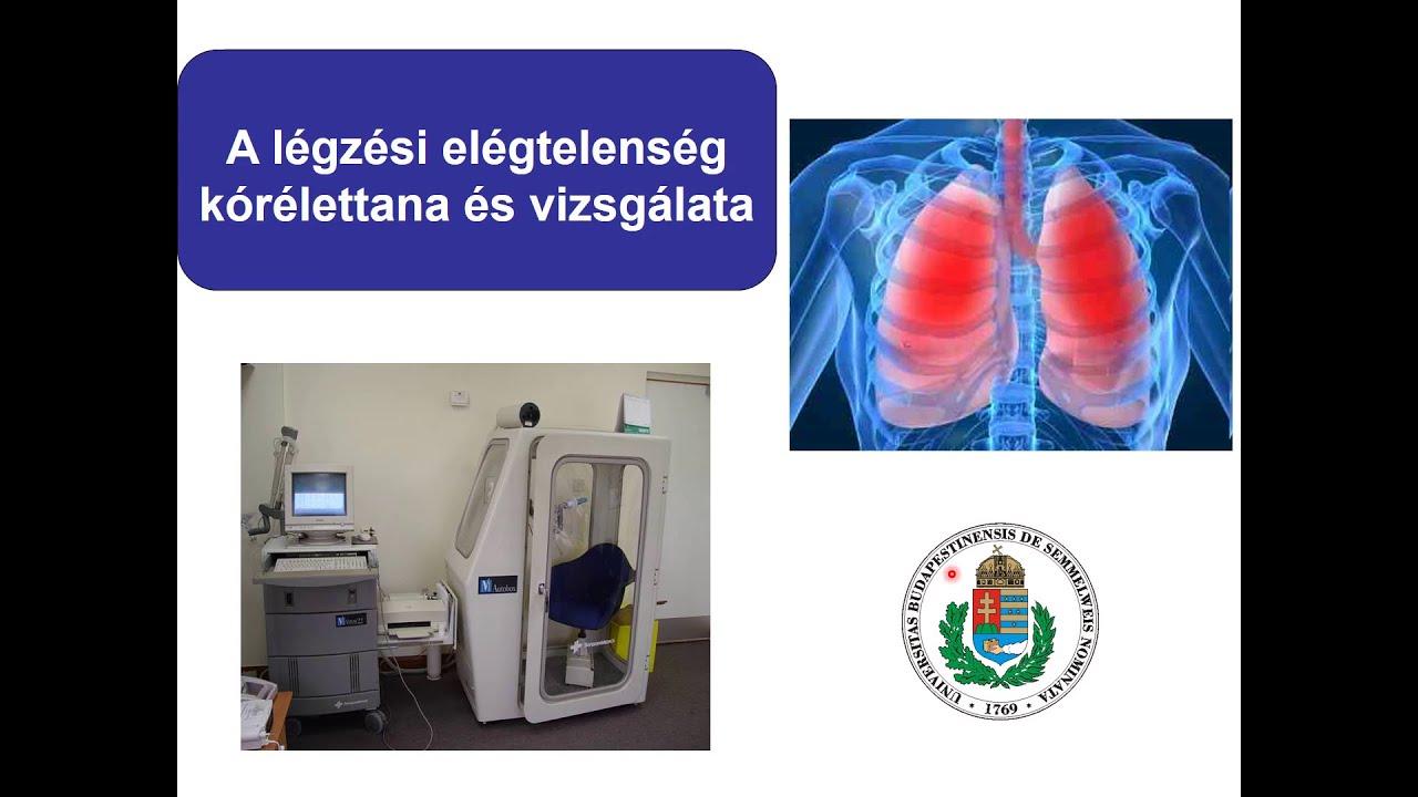A légzés orvosságokat okoz