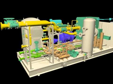 Gas Compressor Package Youtube