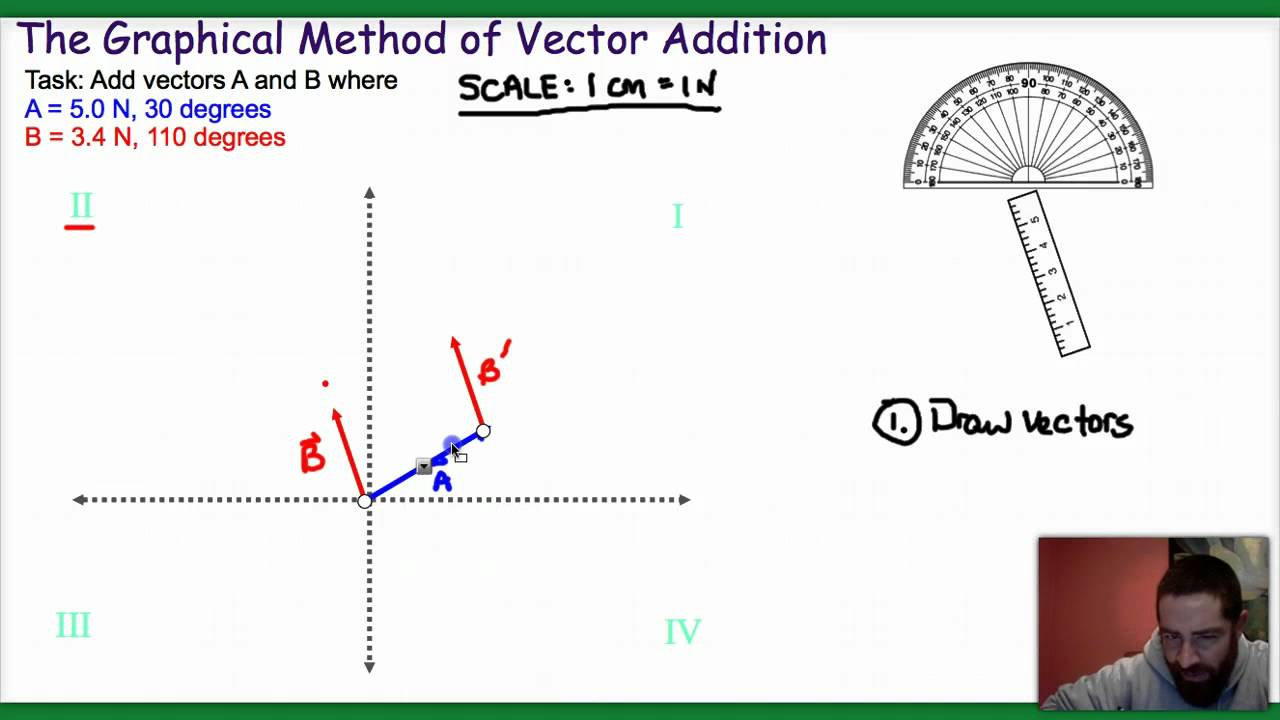 IXL  Graph a resultant vector using the parallelogram